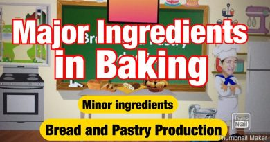 Major Ingredients  in Baking / Minor Ingredients / Bread and Pastry Production / K-12  Program