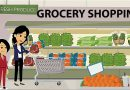 Shopping at the Grocery Store – English Conversation